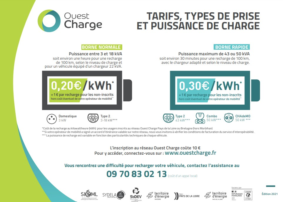 Tarifs bornes recharges électriques